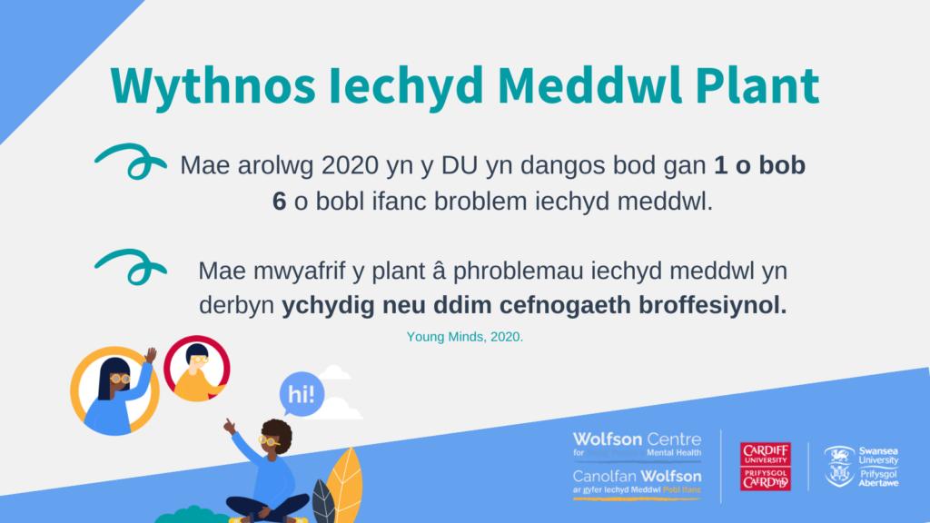 graffig Wythnos Iechyd Meddwl Plant